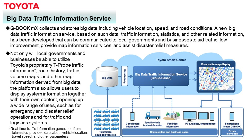 Big Data Traffic Information Service