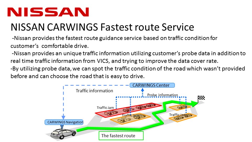 NISSAN CARWINGS Fastest route Service