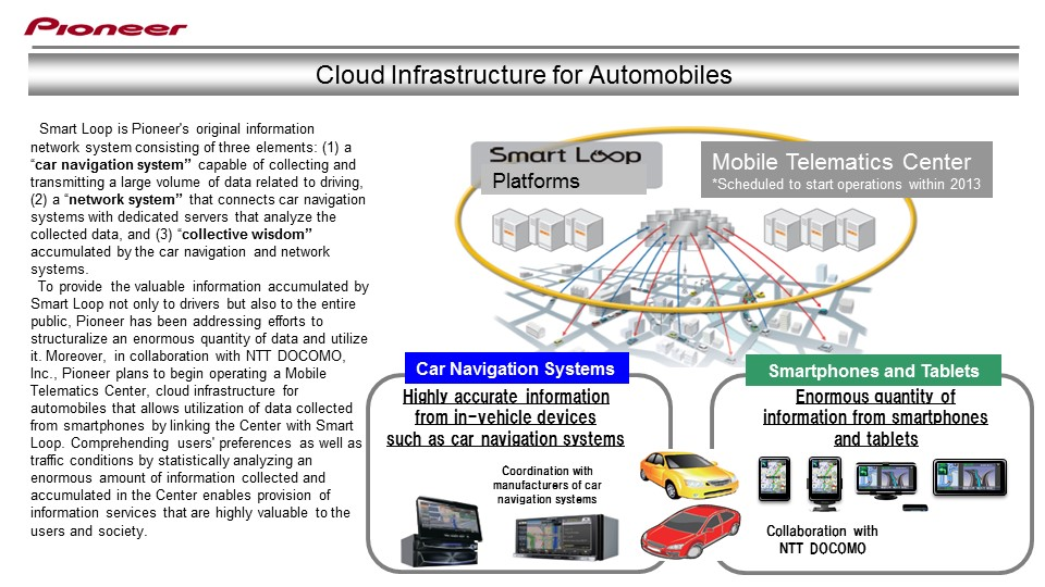 Cloud Infrastructure for Automobiles